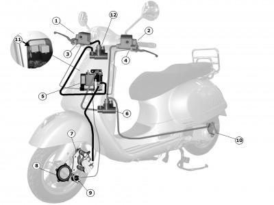 ABS Bremssystem